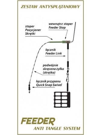 Stopery - pozycjonery skrętki brązowe rozmiar 0,16mm-0,22mm Lorpio